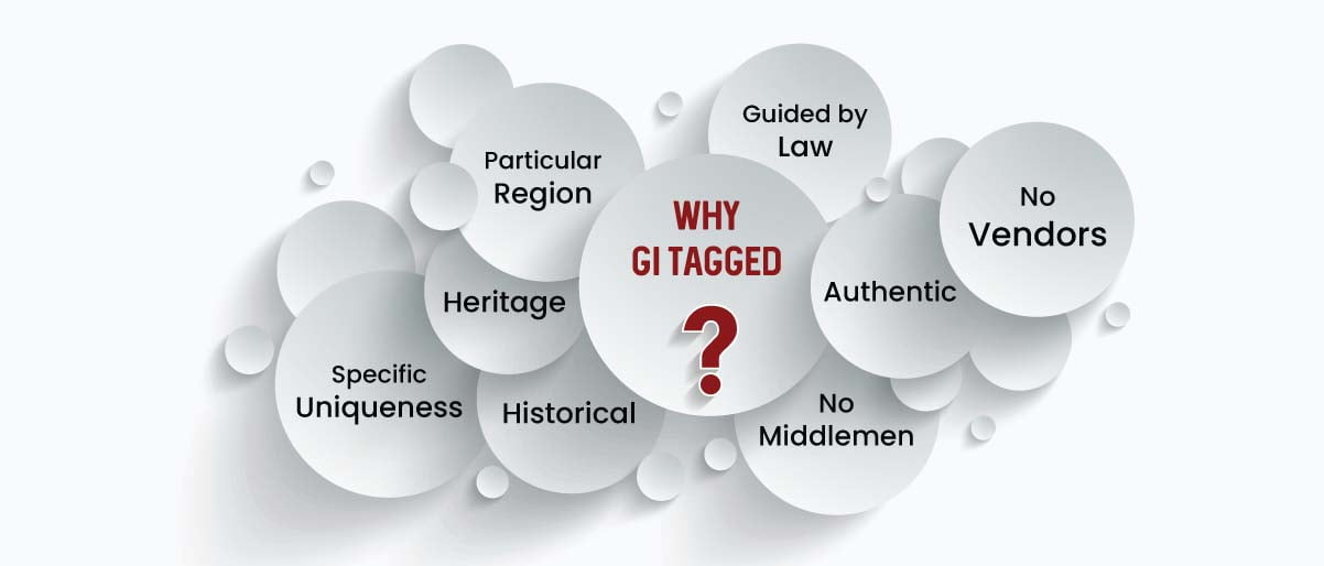 Why-Geographical Indications