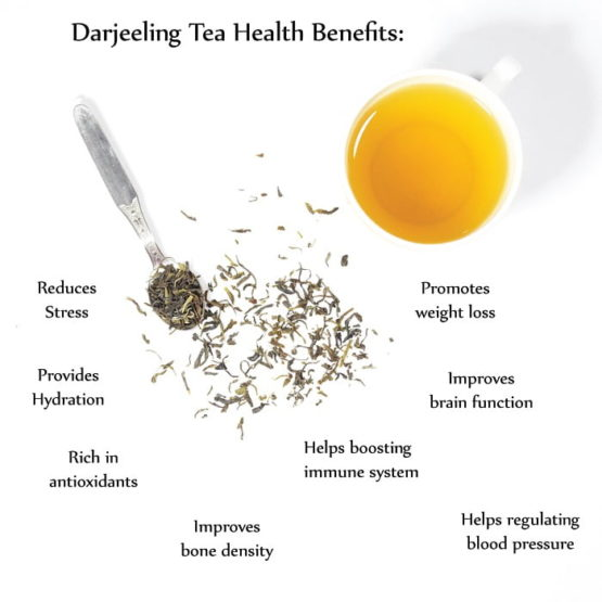 Darjeeling Green Tea 5