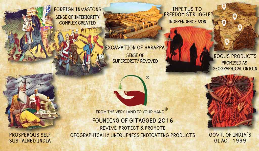 Geographical Indications India